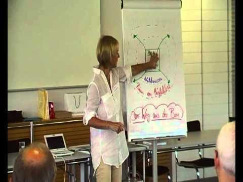 Coaching: Aus der Box in den Raum der Möglichkeiten - Christiane Windhausen